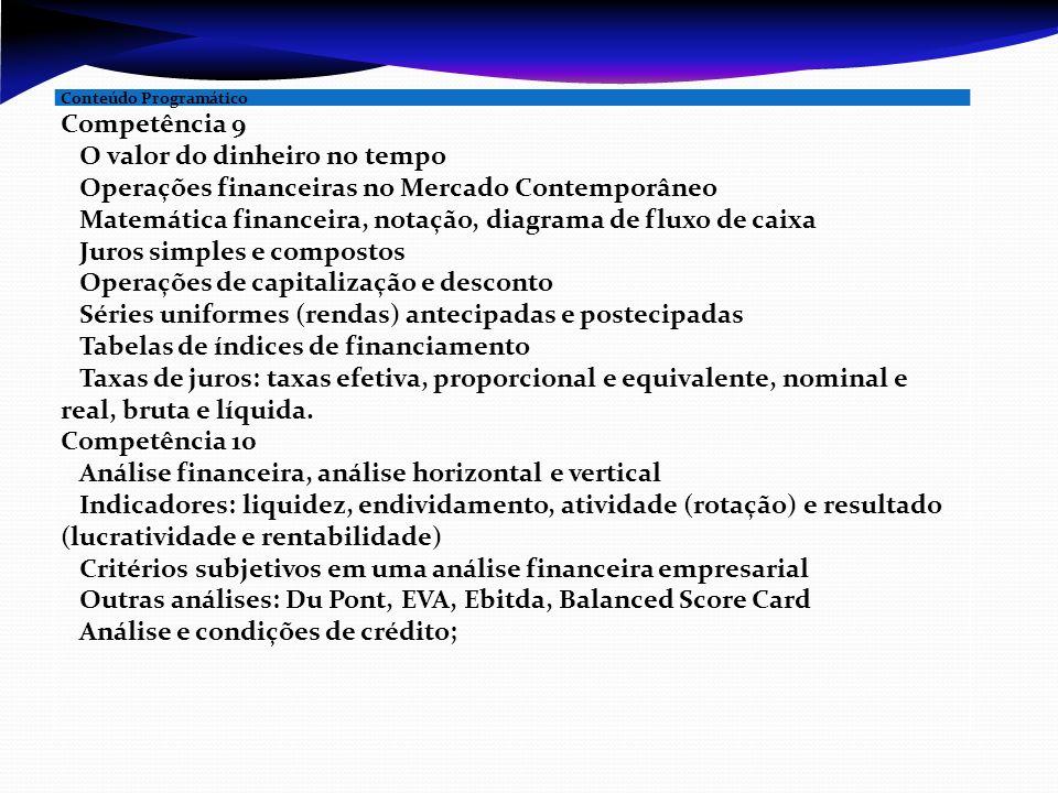 Conteúdo Programático Competência 9  O valor do dinheiro no tempo  Operações financeiras no Mercado Contemporâneo  Matemática financeira, notação,