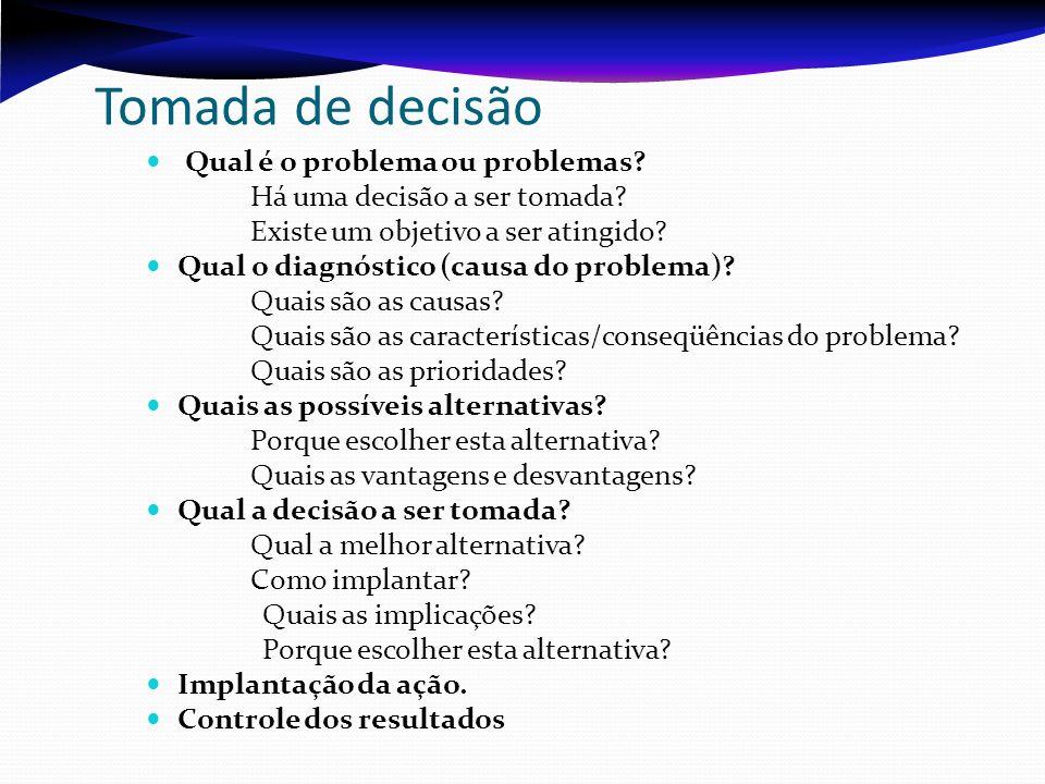 Tomada de decisão Qual é o problema ou problemas? Há uma decisão a ser tomada? Existe um objetivo a ser atingido? Qual o diagnóstico (causa do problem