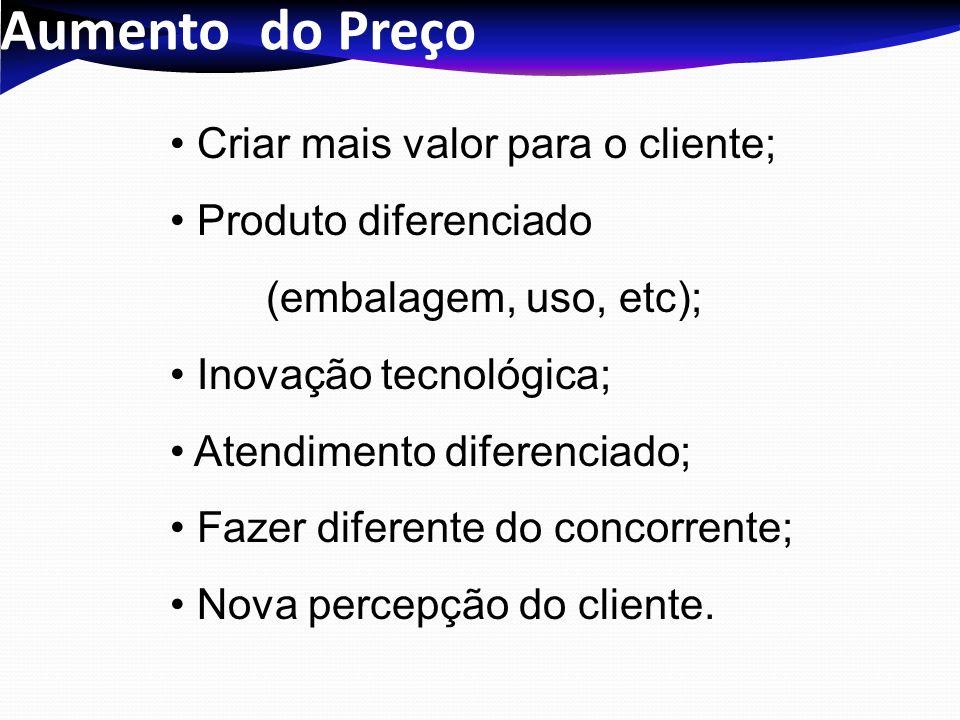 Aumento do Preço Criar mais valor para o cliente; Produto diferenciado (embalagem, uso, etc); Inovação tecnológica; Atendimento diferenciado; Fazer di