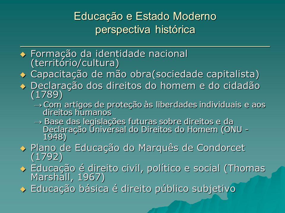 Educação e Estado Moderno perspectiva histórica _______________________________________________ Formação da identidade nacional (território/cultura) F