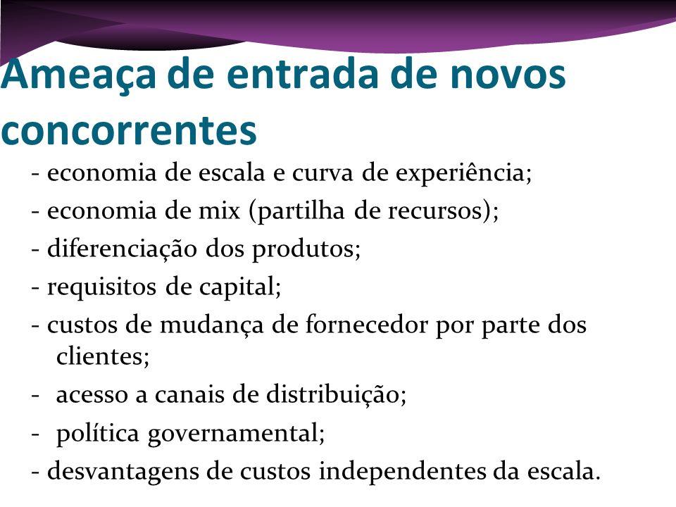 Ameaça de entrada de novos concorrentes - economia de escala e curva de experiência; - economia de mix (partilha de recursos); - diferenciação dos pro
