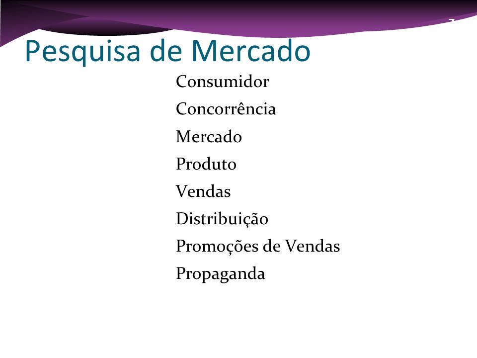 104 Pesquisa de Mercado Consumidor Concorrência Mercado Produto Vendas Distribuição Promoções de Vendas Propaganda 7 - A