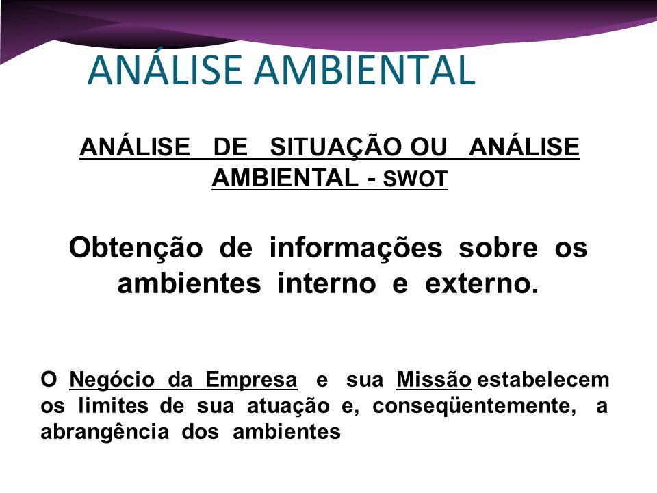 ANÁLISE AMBIENTAL ANÁLISE DE SITUAÇÃO OU ANÁLISE AMBIENTAL - SWOT Obtenção de informações sobre os ambientes interno e externo. O Negócio da Empresa e