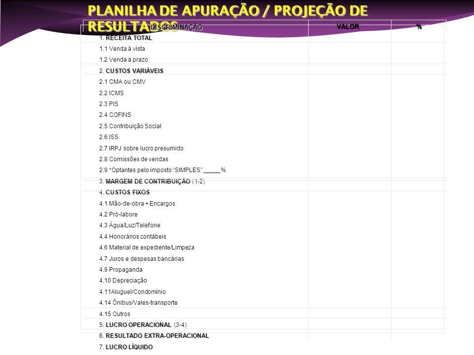 SER EMPREENDEDOR 1- CONJUNTO DE REALIZAÇÃO Busca de oportunidades e iniciativa.
