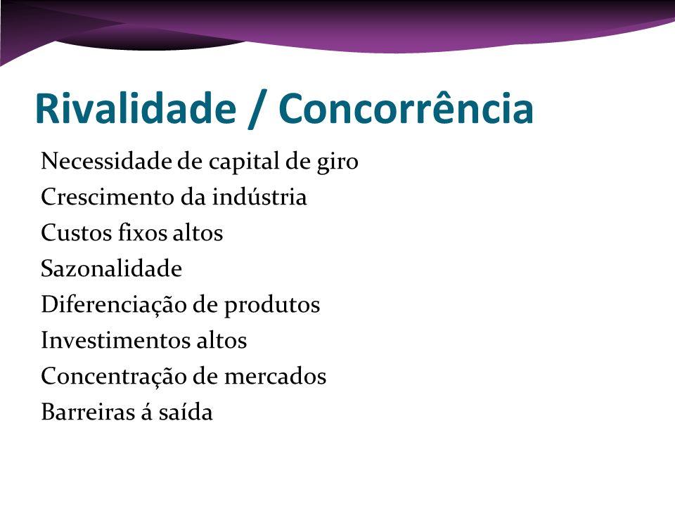 Rivalidade / Concorrência Necessidade de capital de giro Crescimento da indústria Custos fixos altos Sazonalidade Diferenciação de produtos Investimen