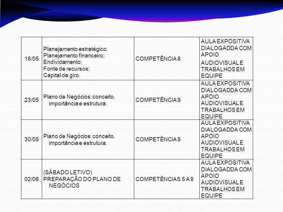 16/05 Planejamento estratégico; Planejamento financeiro; Endividamento; Fonte de recursos; Capital de giro. COMPETÊNCIA 8 AULA EXPOSITIVA DIALOGADDA C