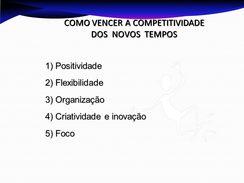 COMO VENCER A COMPETITIVIDADE DOS NOVOS TEMPOS 1) Positividade 2) Flexibilidade 3) Organização 4) Criatividade e inovação 5) Foco