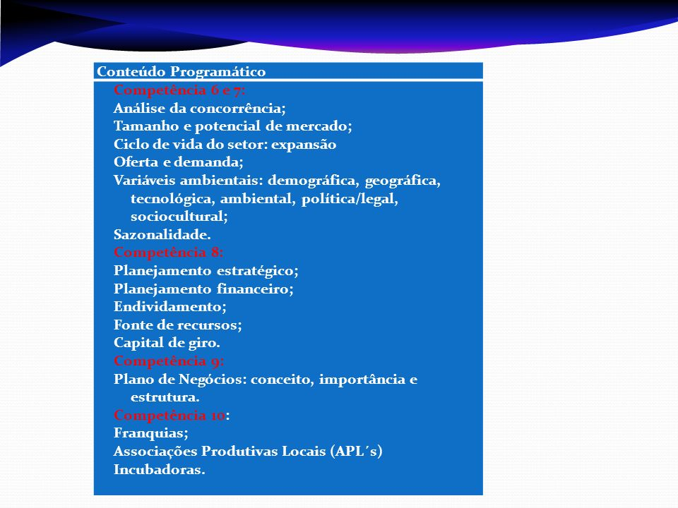 Conteúdo Programático Competência 6 e 7: Análise da concorrência; Tamanho e potencial de mercado; Ciclo de vida do setor: expansão Oferta e demanda; V