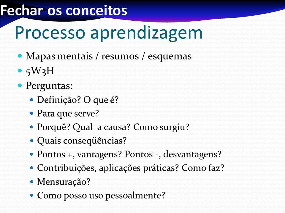 Processo aprendizagem Mapas mentais / resumos / esquemas 5W3H Perguntas: Definição? O que é? Para que serve? Porquê? Qual a causa? Como surgiu? Quais