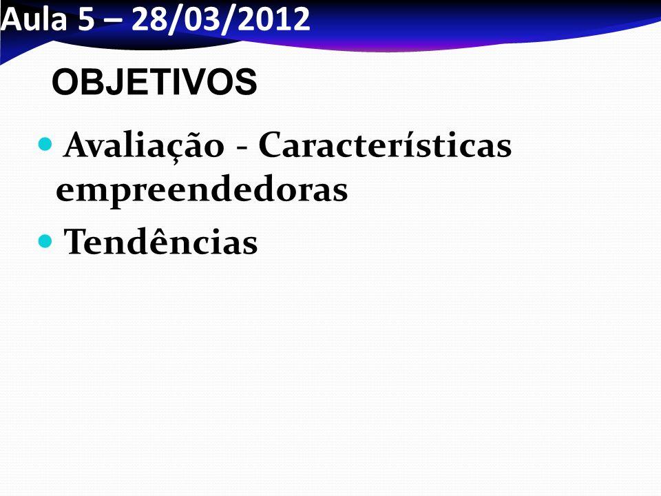 Aula 5 – 28/03/2012 Avaliação - Características empreendedoras Tendências OBJETIVOS