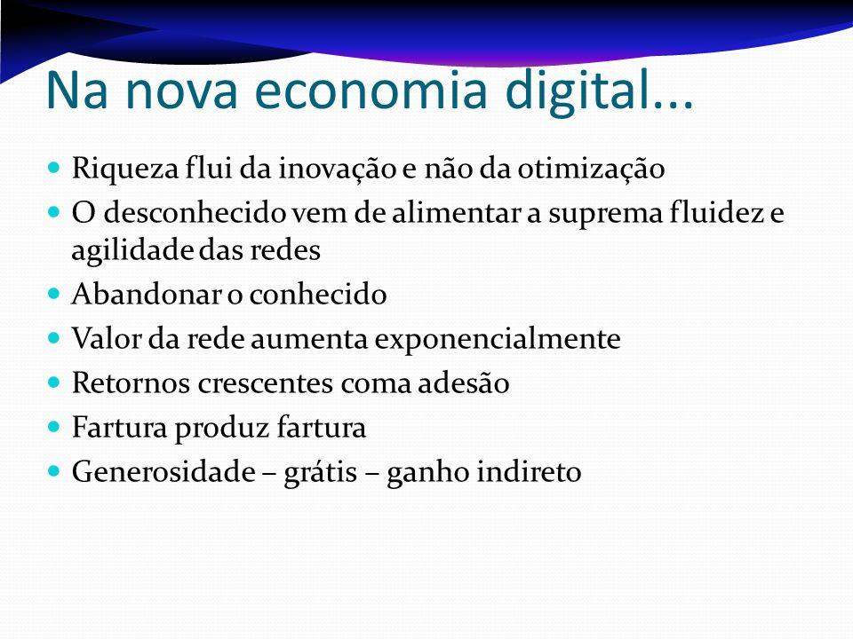 Na nova economia digital... Riqueza flui da inovação e não da otimização O desconhecido vem de alimentar a suprema fluidez e agilidade das redes Aband