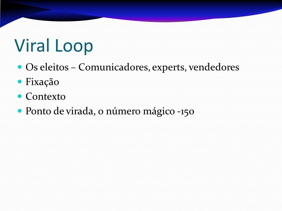 Viral Loop Os eleitos – Comunicadores, experts, vendedores Fixação Contexto Ponto de virada, o número mágico -150