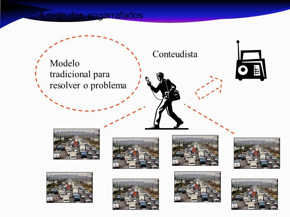A rede dos engarrafados Modelo tradicional para resolver o problema Conteudista
