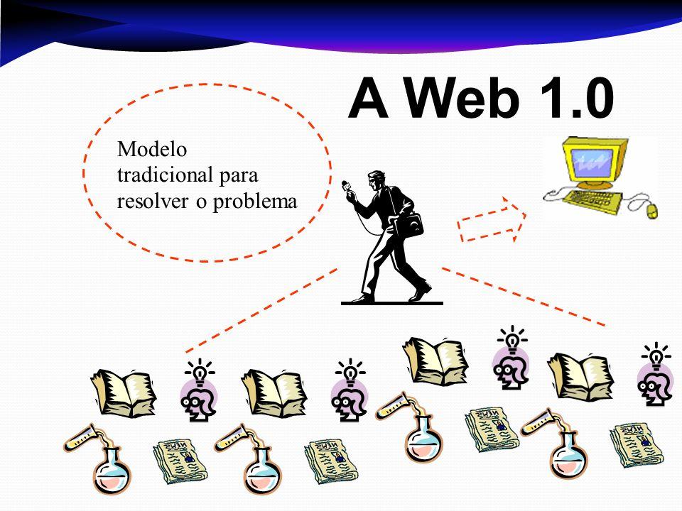 Modelo tradicional para resolver o problema A Web 1.0