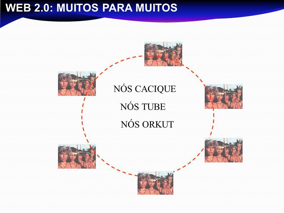 NÓS CACIQUE NÓS TUBE NÓS ORKUT WEB 2.0: MUITOS PARA MUITOS