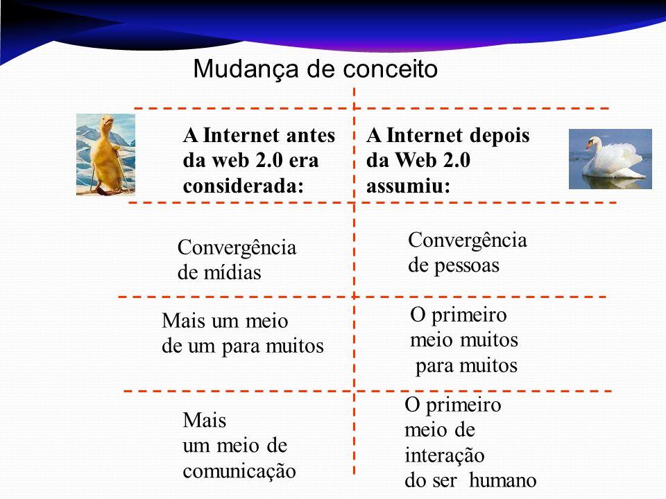 Mais um meio de comunicação Convergência de mídias A Internet antes da web 2.0 era considerada: Mais um meio de um para muitos A Internet depois da We