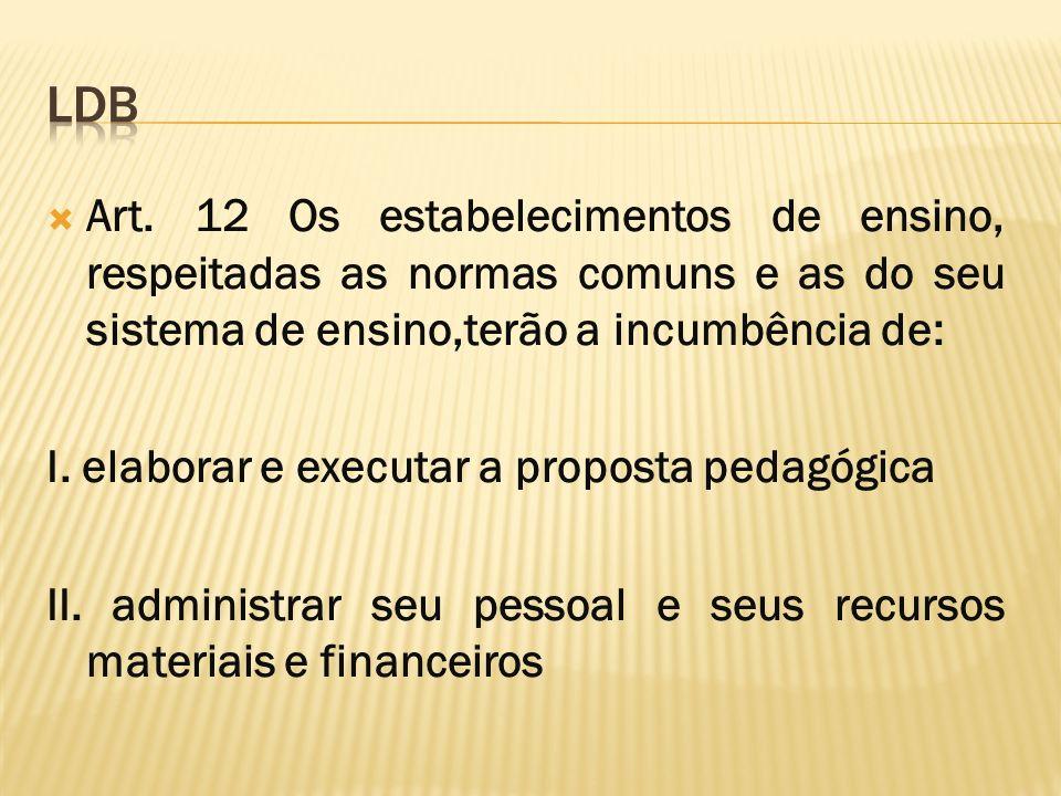 Art. 12 Os estabelecimentos de ensino, respeitadas as normas comuns e as do seu sistema de ensino,terão a incumbência de: I. elaborar e executar a pro