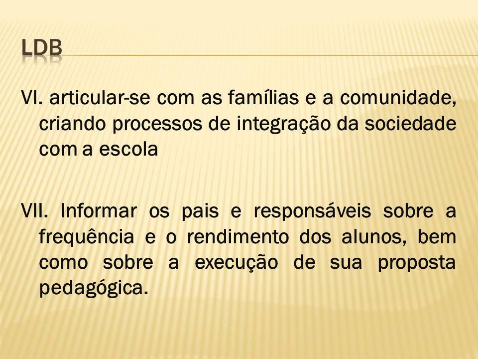 VI. articular-se com as famílias e a comunidade, criando processos de integração da sociedade com a escola VII. Informar os pais e responsáveis sobre
