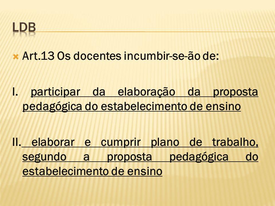 Art.13 Os docentes incumbir-se-ão de: I. participar da elaboração da proposta pedagógica do estabelecimento de ensino II. elaborar e cumprir plano de