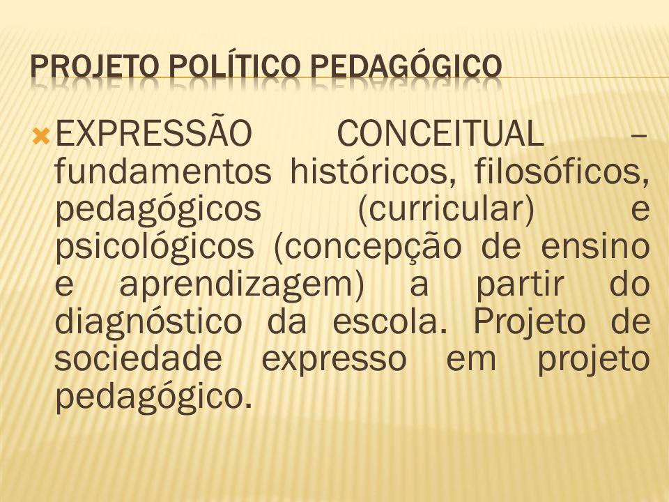 EXPRESSÃO CONCEITUAL – fundamentos históricos, filosóficos, pedagógicos (curricular) e psicológicos (concepção de ensino e aprendizagem) a partir do d