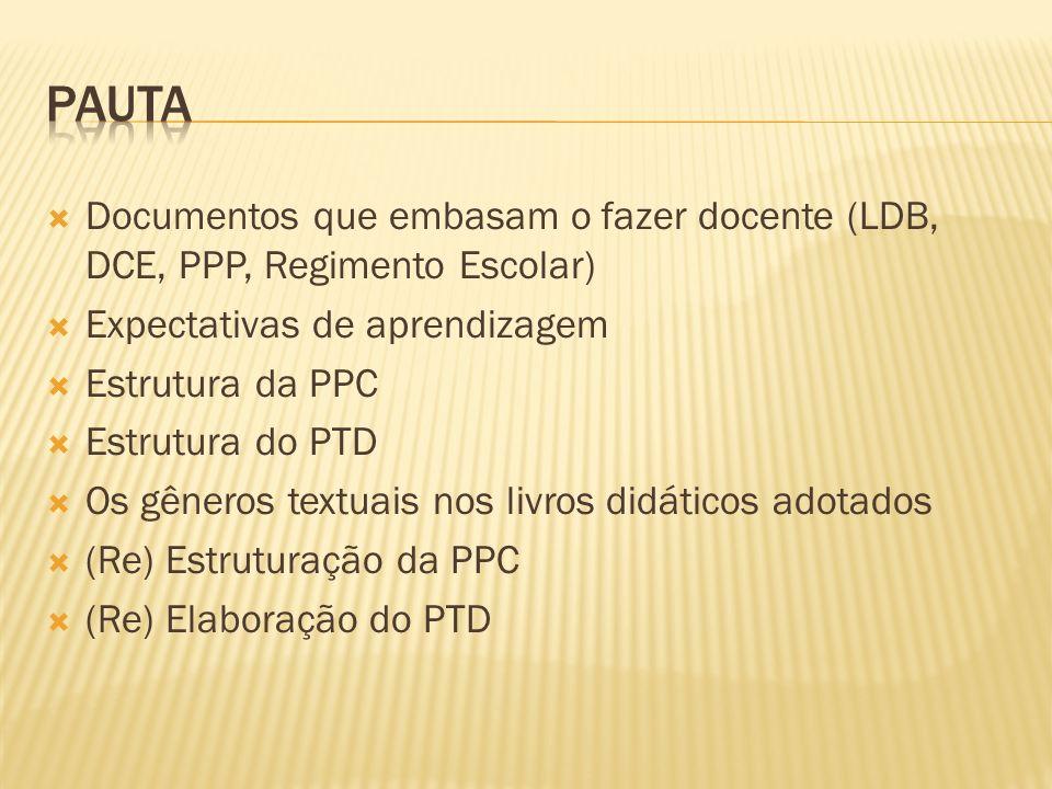 Documentos que embasam o fazer docente (LDB, DCE, PPP, Regimento Escolar) Expectativas de aprendizagem Estrutura da PPC Estrutura do PTD Os gêneros te