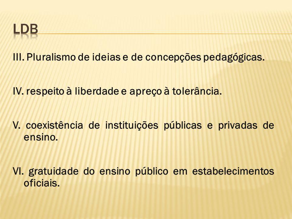 III. Pluralismo de ideias e de concepções pedagógicas. IV. respeito à liberdade e apreço à tolerância. V. coexistência de instituições públicas e priv