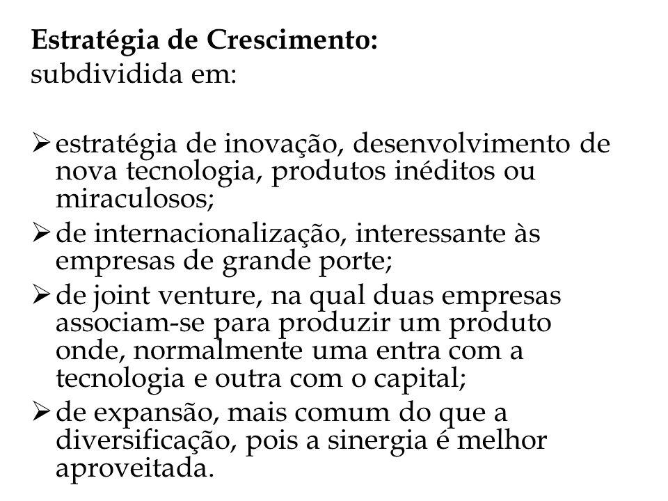 Estratégia de Crescimento: subdividida em: estratégia de inovação, desenvolvimento de nova tecnologia, produtos inéditos ou miraculosos; de internacio