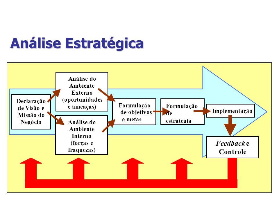 Limites à estratégia A estratégia do posicionamento competitivo, diz não só o que fazer, mas também o que...