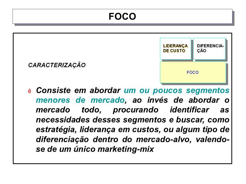 FOCOFOCO CARACTERIZAÇÃO Consiste em abordar um ou poucos segmentos menores de mercado, ao invés de abordar o mercado todo, procurando identificar as n
