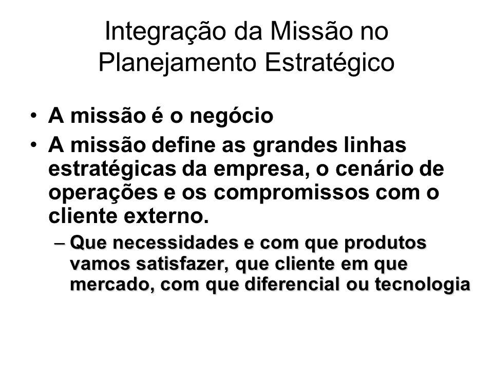 Integração da Missão no Planejamento Estratégico A missão é o negócio A missão define as grandes linhas estratégicas da empresa, o cenário de operaçõe