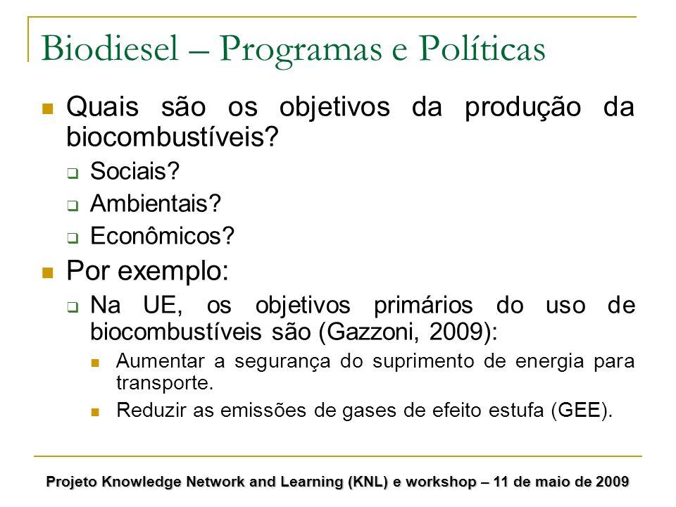 Biodiesel – Programas e Políticas Quais são os objetivos da produção da biocombustíveis? Sociais? Ambientais? Econômicos? Por exemplo: Na UE, os objet