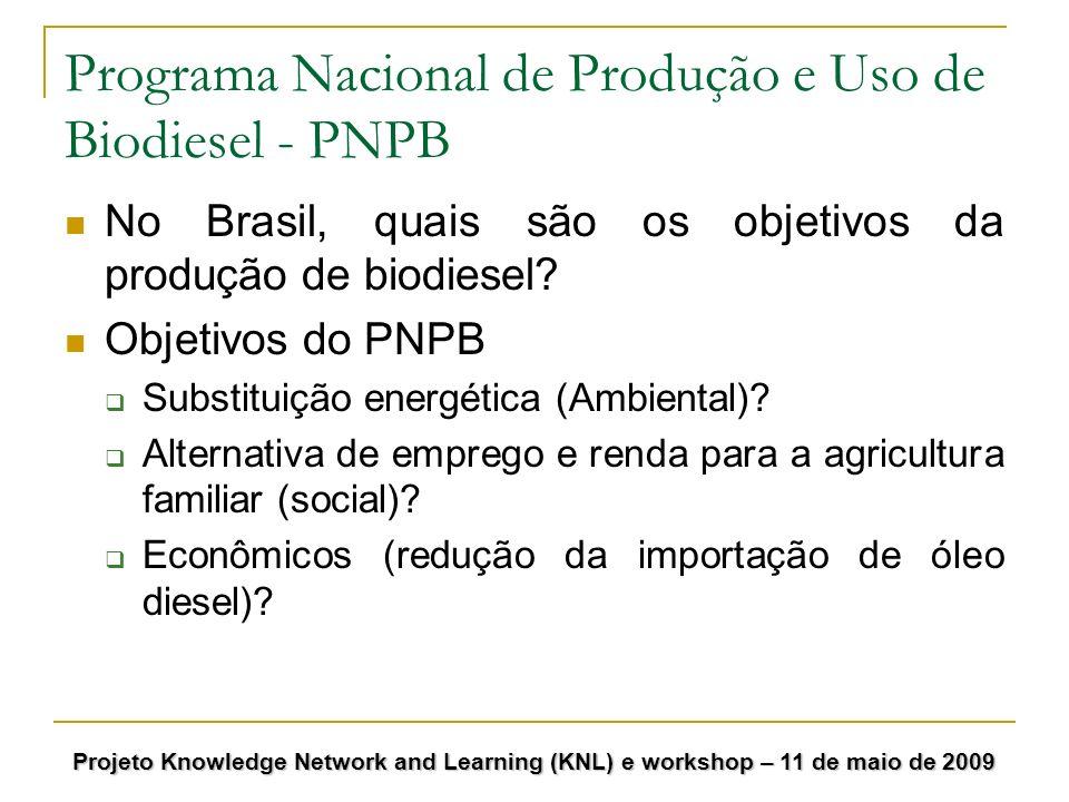 Programa Nacional de Produção e Uso de Biodiesel - PNPB No Brasil, quais são os objetivos da produção de biodiesel? Objetivos do PNPB Substituição ene