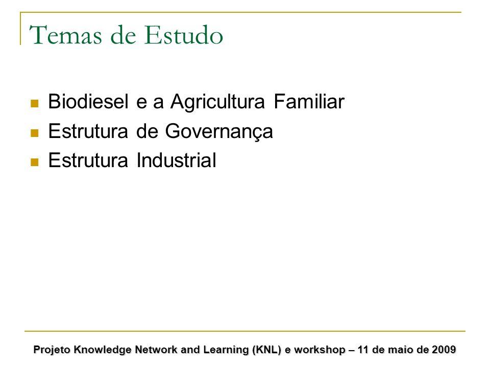 Temas de Estudo Biodiesel e a Agricultura Familiar Estrutura de Governança Estrutura Industrial Projeto Knowledge Network and Learning (KNL) e worksho