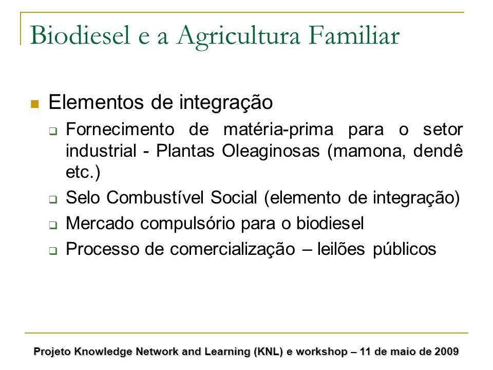 Biodiesel e a Agricultura Familiar Elementos de integração Fornecimento de matéria-prima para o setor industrial - Plantas Oleaginosas (mamona, dendê