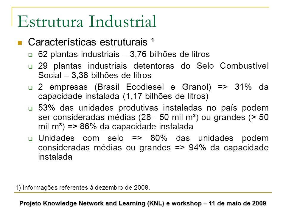 Estrutura Industrial Características estruturais ¹ 62 plantas industriais – 3,76 bilhões de litros 29 plantas industriais detentoras do Selo Combustív