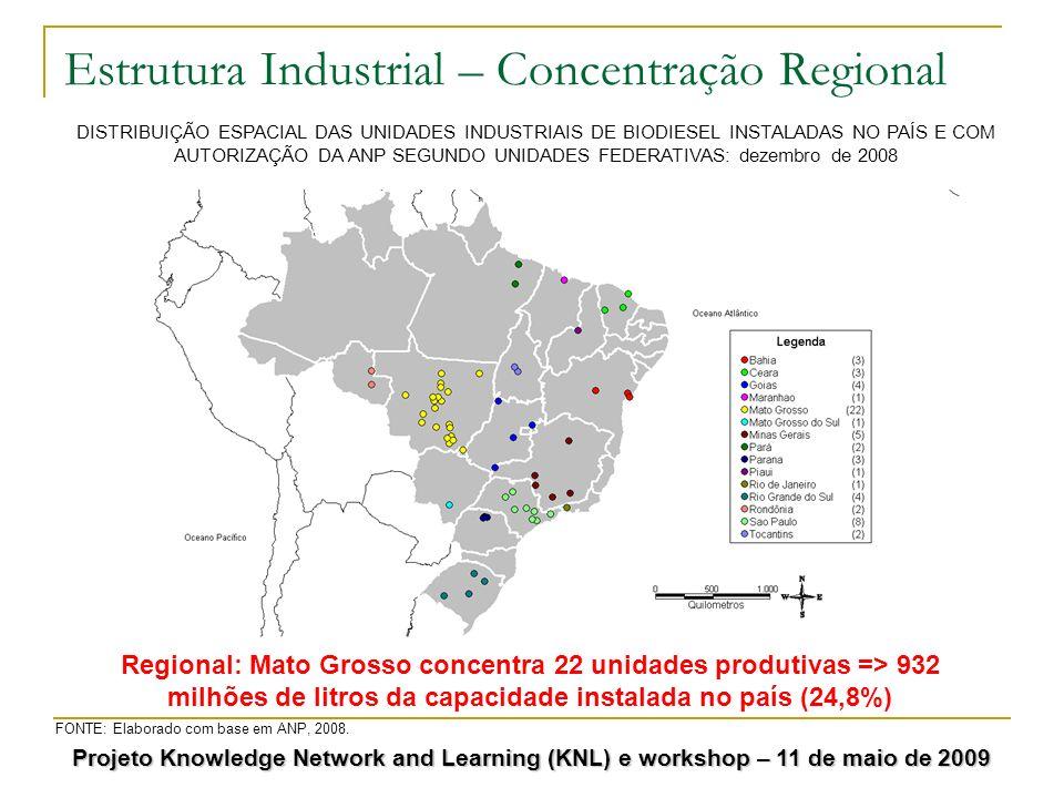 Estrutura Industrial – Concentração Regional Projeto Knowledge Network and Learning (KNL) e workshop – 11 de maio de 2009 DISTRIBUIÇÃO ESPACIAL DAS UN