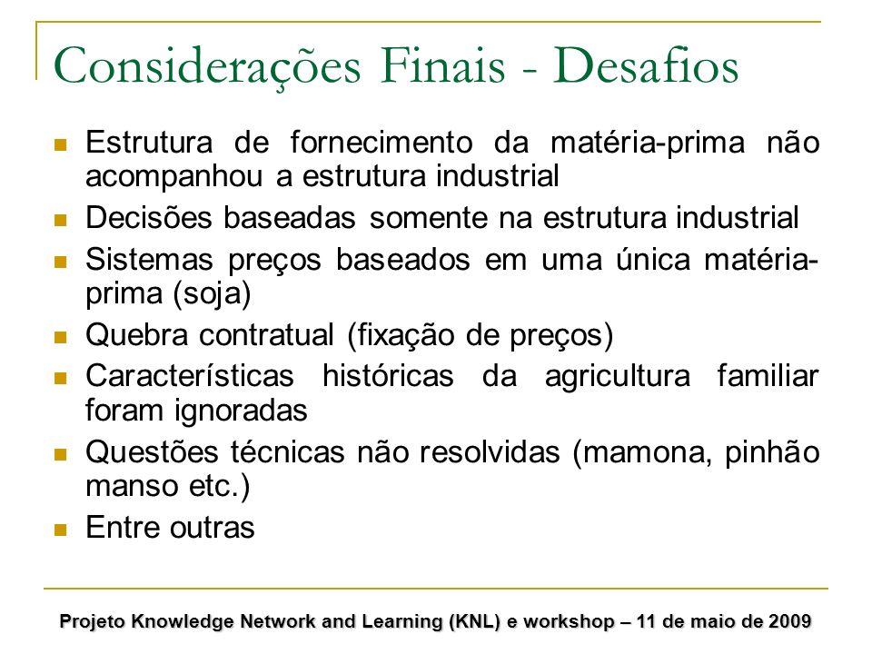 Considerações Finais - Desafios Estrutura de fornecimento da matéria-prima não acompanhou a estrutura industrial Decisões baseadas somente na estrutur