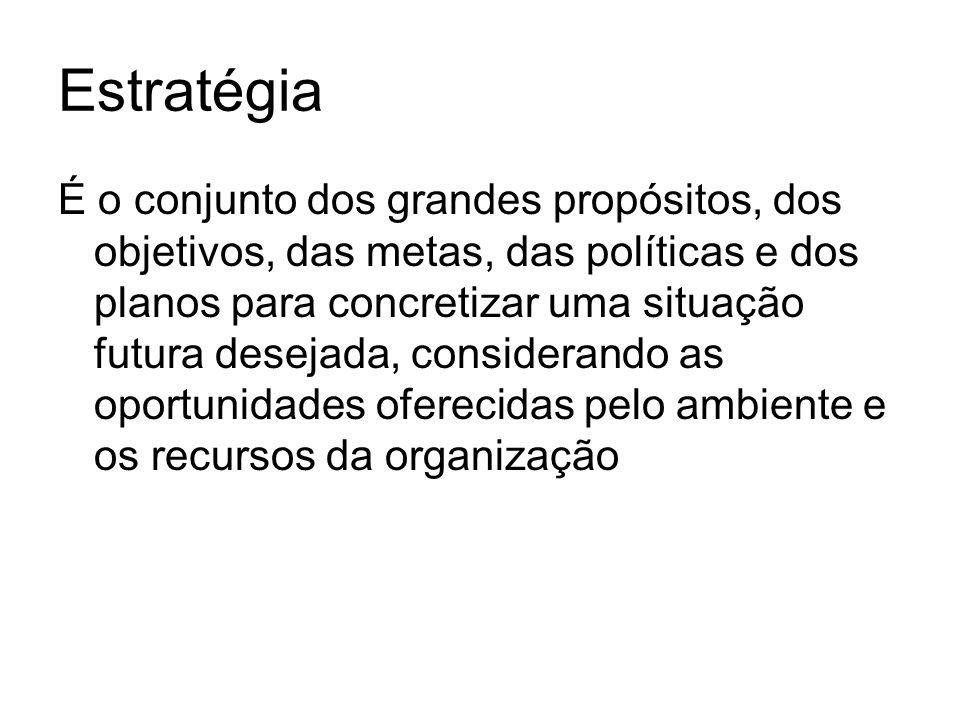 Estratégia É o conjunto dos grandes propósitos, dos objetivos, das metas, das políticas e dos planos para concretizar uma situação futura desejada, co