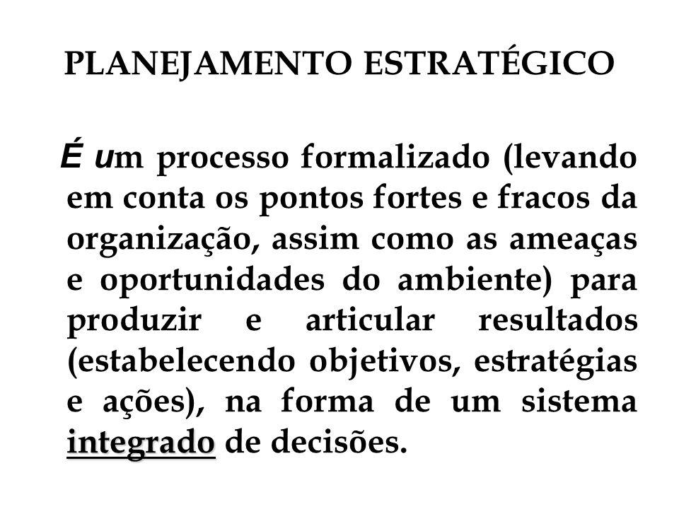 PLANEJAMENTO ESTRATÉGICO integrado É u m processo formalizado (levando em conta os pontos fortes e fracos da organização, assim como as ameaças e opor