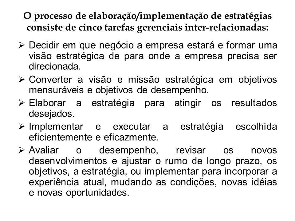 O processo de elaboração/implementação de estratégias consiste de cinco tarefas gerenciais inter-relacionadas: Decidir em que negócio a empresa estará