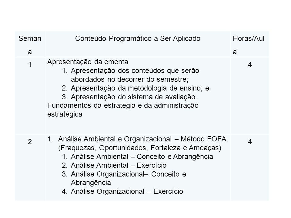 Conceitos aula anterior Estratégia Planejamento estratégico Planos Objetivos Tática