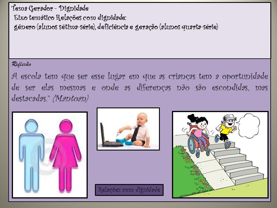 Tema Gerador - Dignidade Eixo temático Relações com dignidade: gênero (alunos sétima-série), deficiência e geração (alunos quarta-série) Reflexão A es
