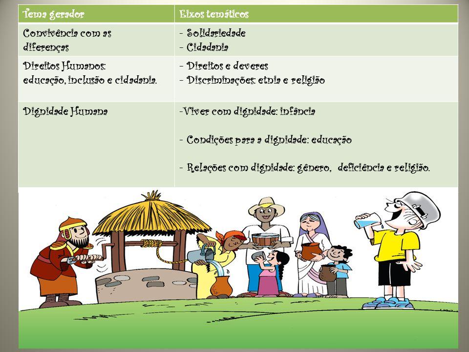 Tema geradorEixos temáticos Convivência com as diferenças - Solidariedade - Cidadania Direitos Humanos: educação, inclusão e cidadania. - Direitos e d