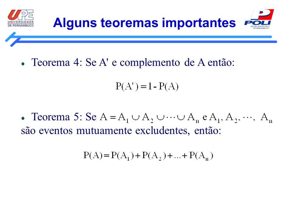 Alguns teoremas importantes Teorema 4: Se A' e complemento de A então: Teorema 5: Se são eventos mutuamente excludentes, então: