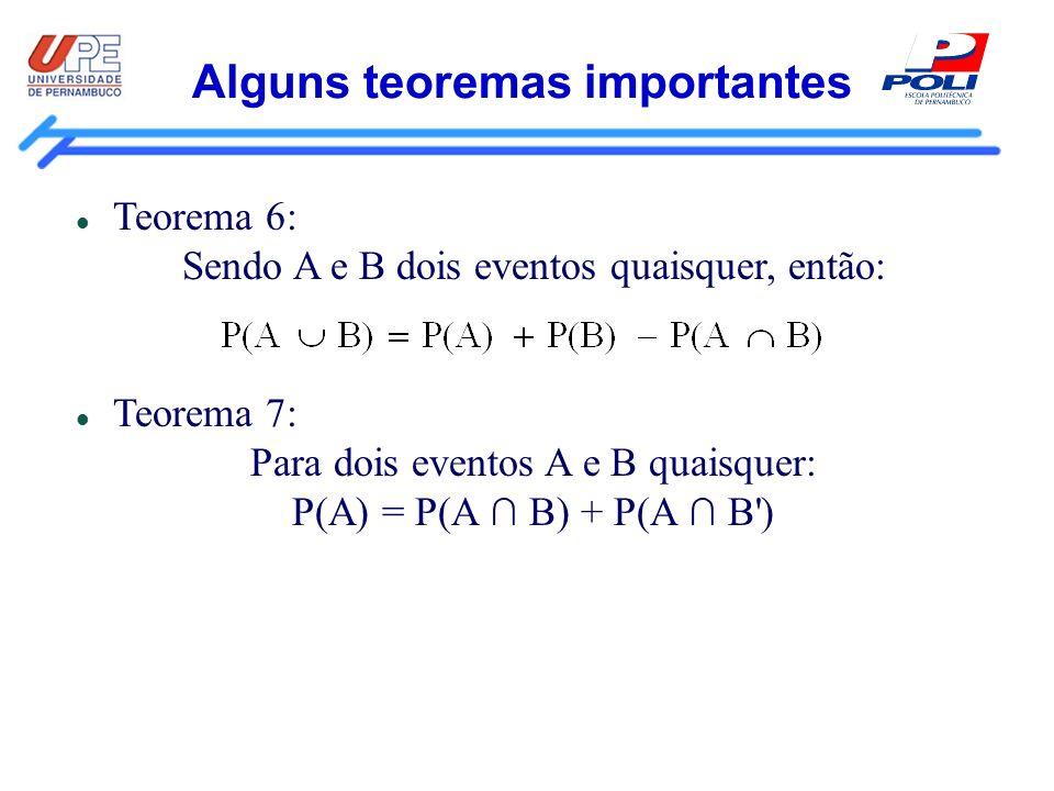 Alguns teoremas importantes Teorema 6: Sendo A e B dois eventos quaisquer, então: Teorema 7: Para dois eventos A e B quaisquer: P(A) = P(A B) + P(A B'