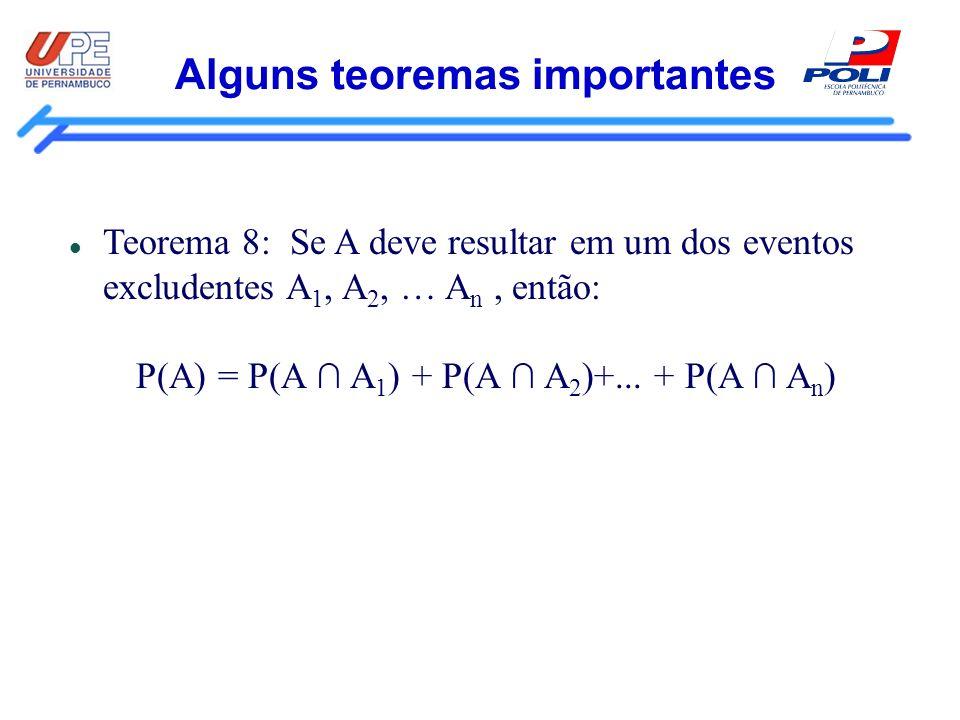 Alguns teoremas importantes Teorema 8: Se A deve resultar em um dos eventos excludentes A 1, A 2, … A n, então: P(A) = P(A A 1 ) + P(A A 2 )+... + P(A