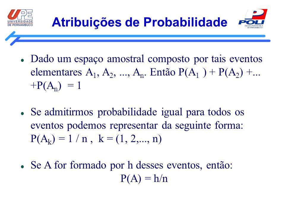 Atribuições de Probabilidade Dado um espaço amostral composto por tais eventos elementares A 1, A 2,..., A n. Então P(A 1 ) + P(A 2 ) +... +P(A n ) =