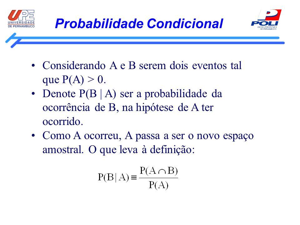 Probabilidade Condicional Considerando A e B serem dois eventos tal que P(A) > 0. Denote P(B | A) ser a probabilidade da ocorrência de B, na hipótese
