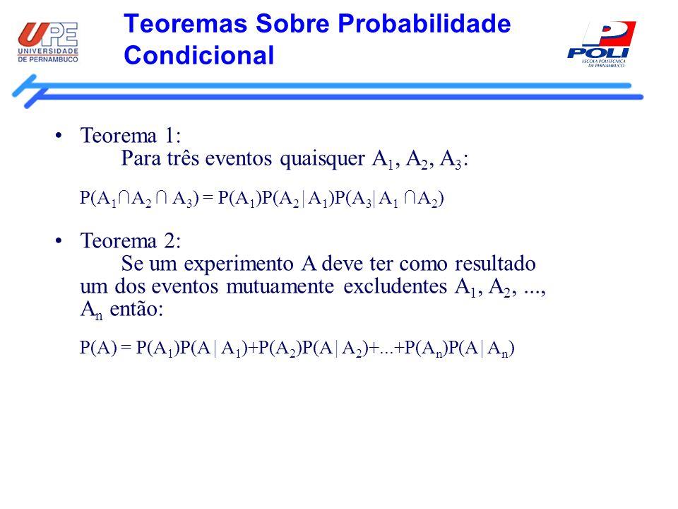 Teoremas Sobre Probabilidade Condicional Teorema 1: Para três eventos quaisquer A 1, A 2, A 3 : P(A 1A 2 A 3 ) = P(A 1 )P(A 2 | A 1 )P(A 3 | A 1 A 2 )