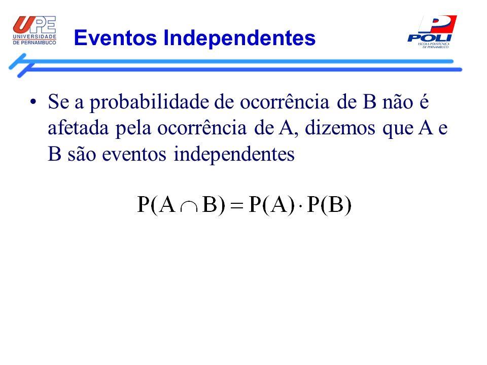 Eventos Independentes Se a probabilidade de ocorrência de B não é afetada pela ocorrência de A, dizemos que A e B são eventos independentes
